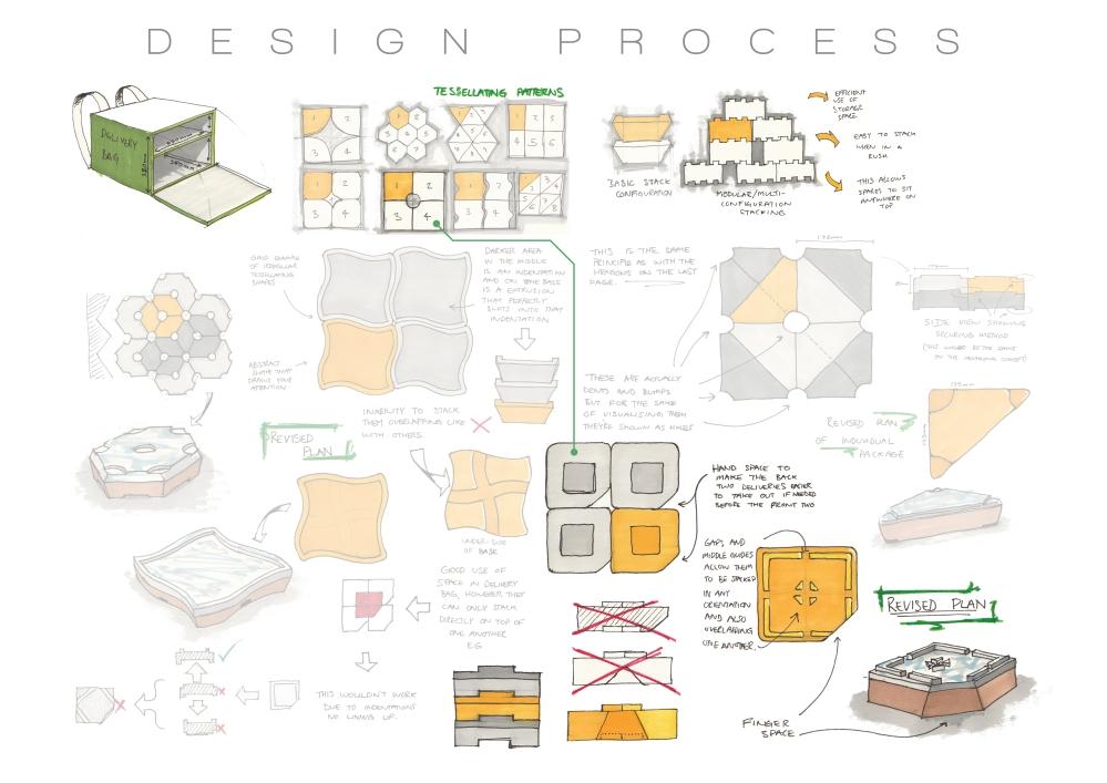 Board 3 (Process board)